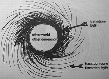 Dimension-gate-diagram-en.jpg