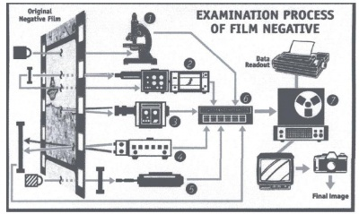 Film-examination-process.jpg